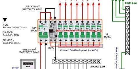 mcb wiring diagram wiring diagram