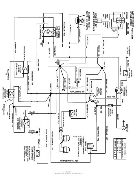 simplicity 7800796 zt21420 21hp rider w 42 quot mower parts diagram for wiring schematic