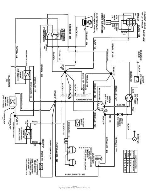 Walker Mower Wiring Schematic by Simplicity Mower Wiring Diagram Wiring Diagram Database