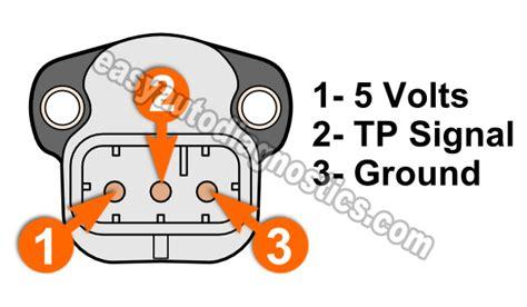 part 1 how to test the throttle position sensor 1996 1997 3 0l caravan voyager