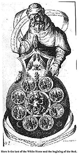 ripley scroll  symbolic manuscript  esoteric