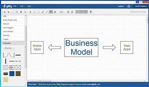 Create Mind Maps  Diagrams And Mockups In Chrome With Gliffy