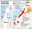 Latest Gaza flareup: what does it mean?