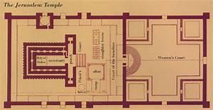 The Jerusalem Temple  U00b7 The Bas Library