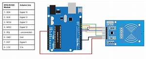 Arduino  Wiring And Programming Of Rfid Sensor  7 Steps