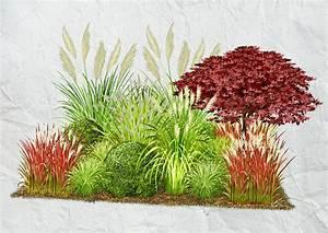 Gräser Im Garten Gestaltungsideen : gr sergarten obi ~ Eleganceandgraceweddings.com Haus und Dekorationen