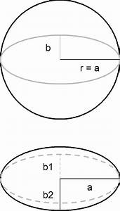 Diagram Of Hole Measurements In The Laboratory  A  Area Of