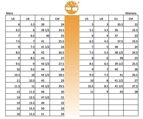 Boat Sizes by Timberland Shoes Size Conversion Chart Soleracks