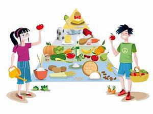Children And Food Guide Pyramid Stock Vector