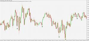 Trend Berechnen : indikator forex risikobereitschaft forex racer ~ Themetempest.com Abrechnung