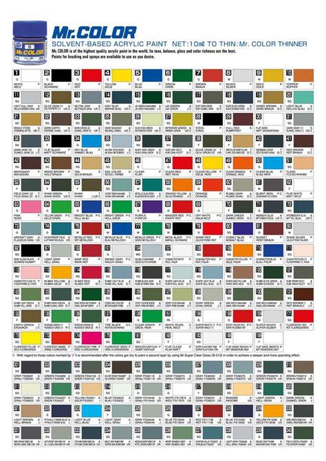Decoart Americana Paint Conversion Chart
