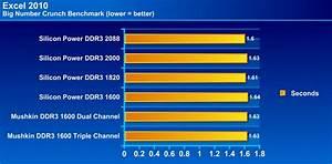 Silicon Power XPower DDR3 2000 2 x 2GB Dual Channel RAM ...