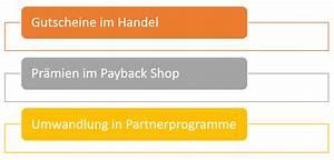 Payback Prämien Einlösen : kann ich payback auch im ausland nutzen ~ Eleganceandgraceweddings.com Haus und Dekorationen