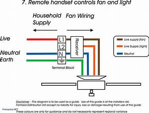 Mini Usb To Rca Wiring Diagram