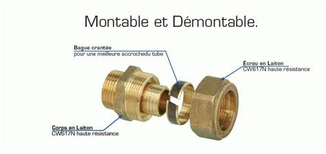 Comment Visser Un Robinet by Raccord Per Compression Cstb Somatherm Sans Outils