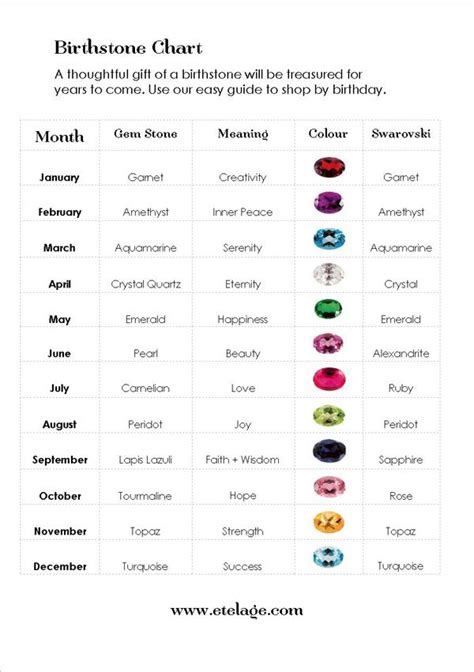 birthstone colors and meanings 37 best images about colors stones uses meanings on