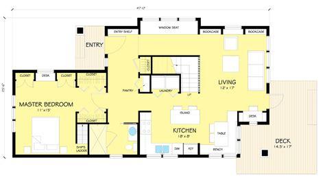 big houses floor plans not so big house plans webbkyrkancom webbkyrkancom luxamcc