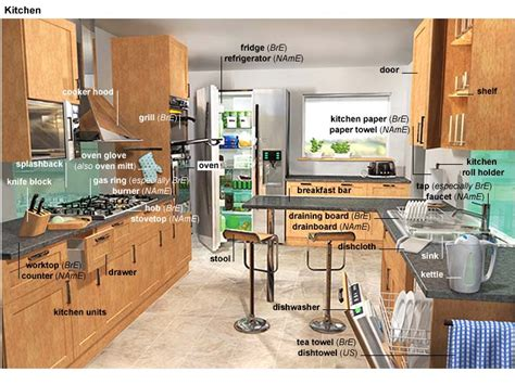 Kitchen Counter Definition by Kitchen Noun Definition Pictures Pronunciation And