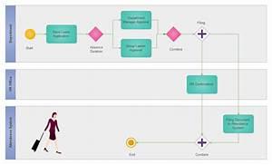 Bpmn Diagram Online