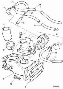 Vacuum Line Diagramm - Aj27 Sc Engine