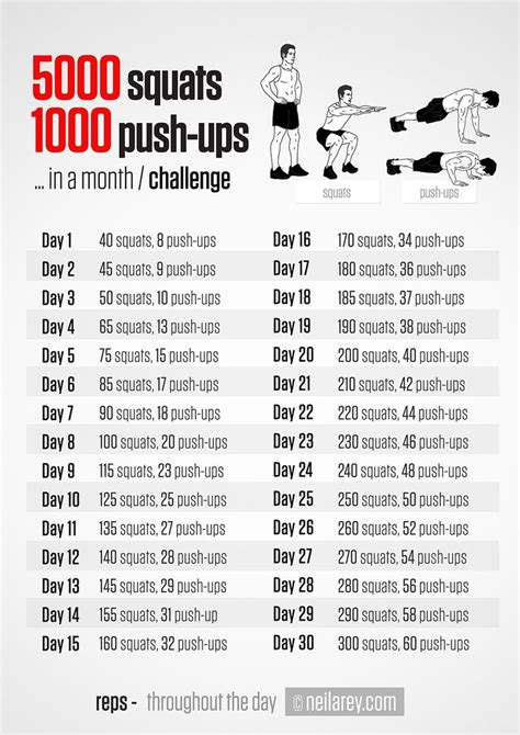 squats   push ups  day challenge workout moves pinterest  find  curves
