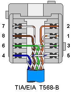 install rj45 wiring socket diagram www toyskids co