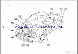 Renault Megane X642 Nt8179a Disk Wiring Diagrams Manual 10