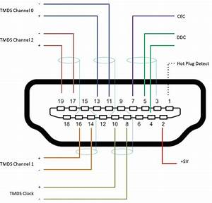 Wiring Diagram For Hdmi To Vga