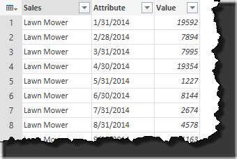 trailing 12 month chart excel template excel formula rolling 12 months calculating a rolling or