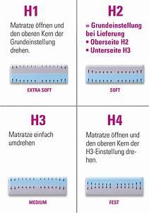 2 Mal 2 Meter Matratze : matratze 2x2 good malie polar wird testsieger bei stiftung warentest with matratze 2x2 ~ Markanthonyermac.com Haus und Dekorationen