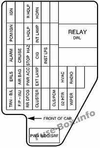 Instrument Panel Fuse Box Diagram  Chevrolet Cavalier