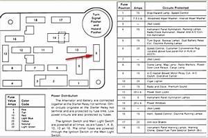 1991 ford f150 fuse box diagram wiring diagram and fuse With ford f 150 fuse box diagram likewise ford ranger radio wiring diagram