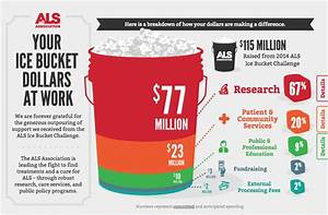 The Ice Bucket Challenge: A User-Generated Video Marketing ...