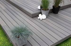Terrasse En Bois Composite Prix : terrasse en composite pose et prix au m2 bienchezmoi ~ Edinachiropracticcenter.com Idées de Décoration