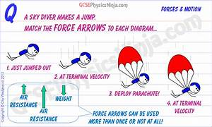 16  Skydiver Force Arrows