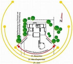 Steuer Bei Hausverkauf : mindert ein darlehen den gewinn ~ Lizthompson.info Haus und Dekorationen