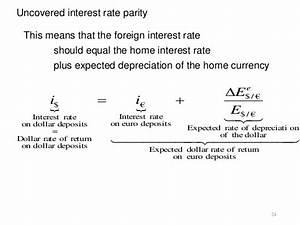 Monetary model of exchange rates