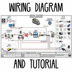 13 Best Trailer Wiring Diagram Images