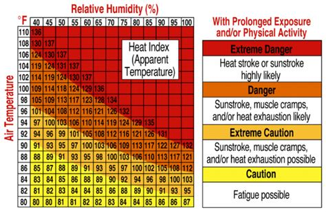 comfortable humidity level sw coolers and humidity internachi inspection forum