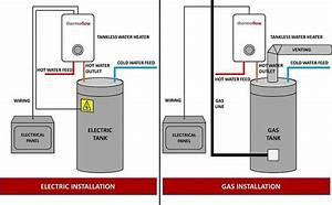 Best Tankless Water Heater In 2018