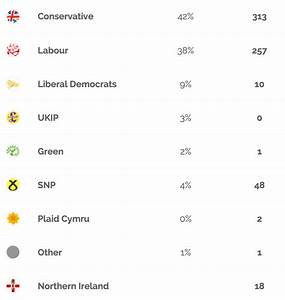 Who will win the general election 2017? Latest UK polls ...