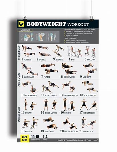 Bodyweight Poster Workout Weight Exercises Training Exercise