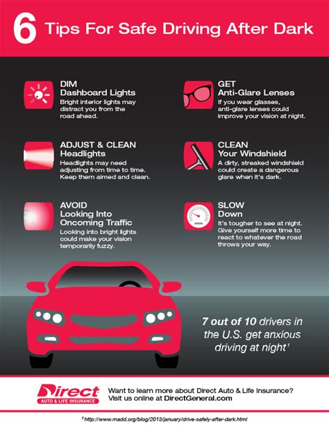 Best Place To Get Insurance For Drivers - 6 tips for safe driving after direct auto