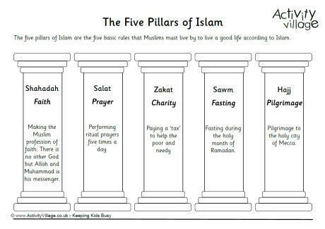 five pillars of islam ideas islam islamic