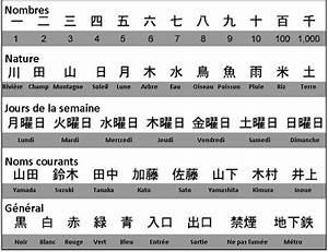 Nombres En Japonais : kanji ~ Medecine-chirurgie-esthetiques.com Avis de Voitures