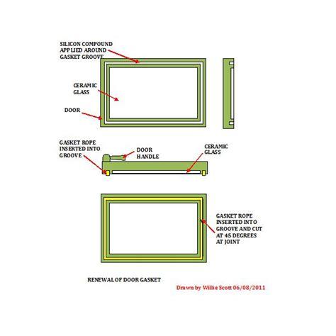 heater door seal williams furnace company p pilot