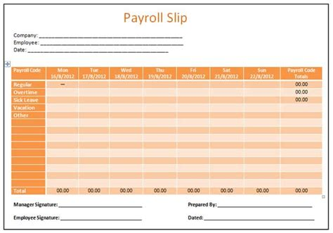 payroll slip template
