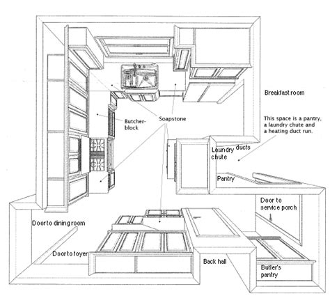 small kitchen design layout ideas small kitchen design layouts kitchen and decor