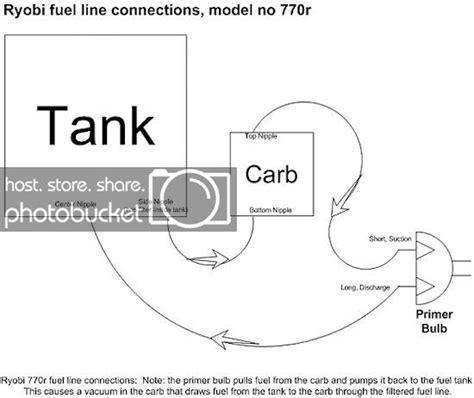 Ryobi 990r Fuel Line Diagram