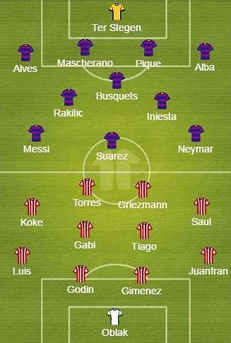 Champions League: Barcelona vs Atletico Madrid - Preview ...
